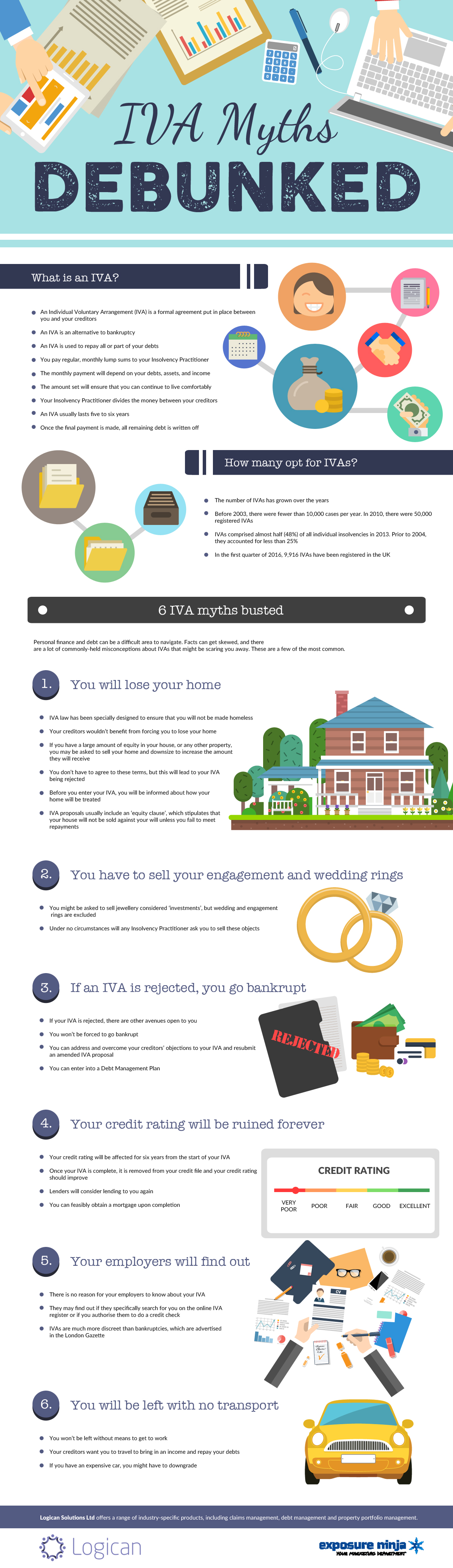 IVA myths debunked infographic