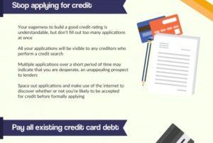poor credit options