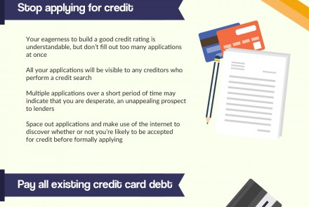 poor credit options